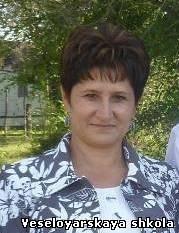 Горда Нэлли Владимировна